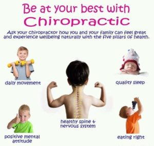 How can chiropractic care help the children?