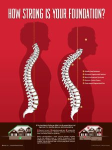 A simple explanation of a chiropractic care