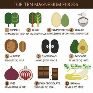 Top ten sources of magnesium in food