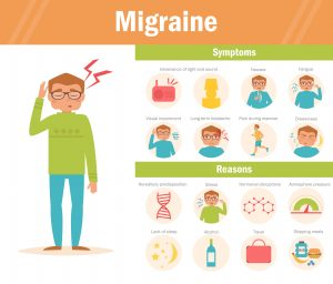 Some symptoms and reasons of migraines