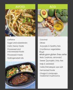 what to add and what to avoid in adrenal diet