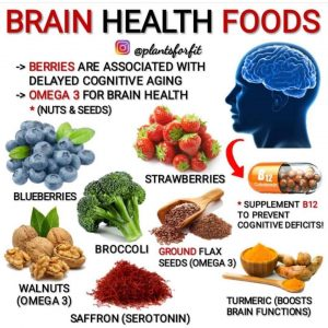 Brain Health Food examples