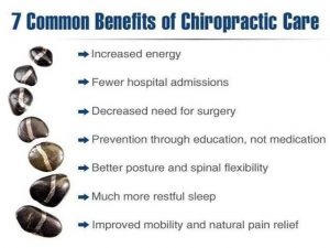 Common benefits of Chiropractic Care