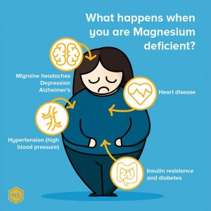 The effects of magnesium deficiency