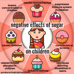 Negative effects of sugar on kids